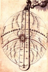 Monochord1